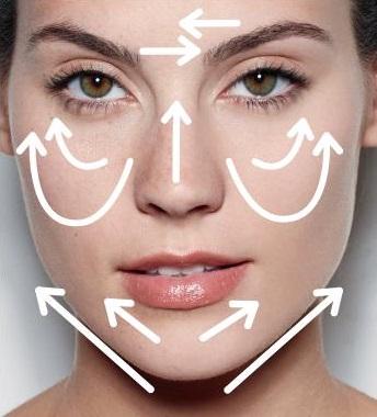 Guía aplicación productos sobre rostro y cuello